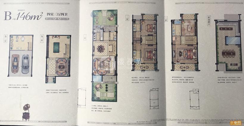 别墅B户型146㎡四室三厅四卫:4室3厅4卫    面积大小:约146.00㎡